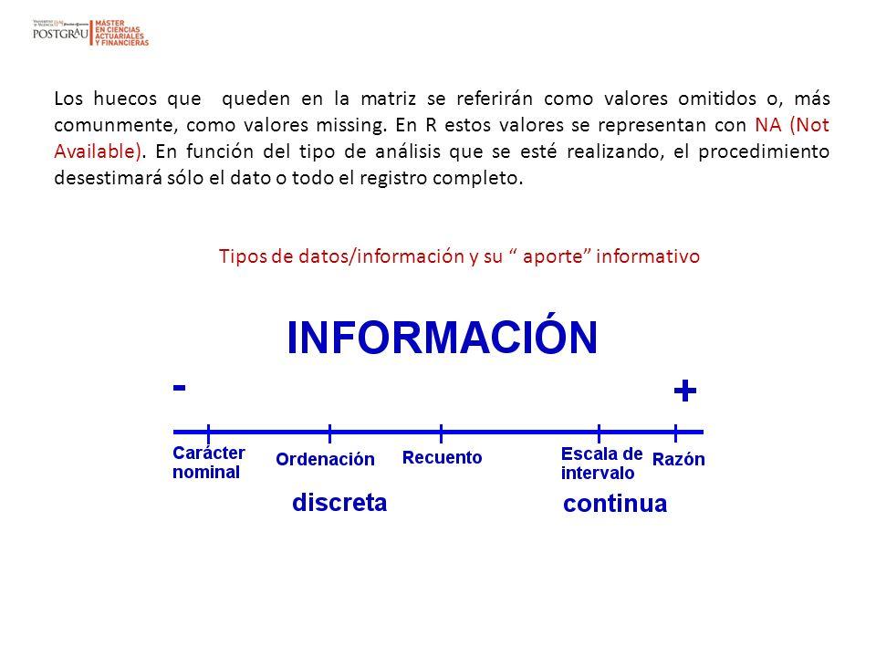 Funciones estadísticas básicas Ejemplo, correlación a,b cuarties de a