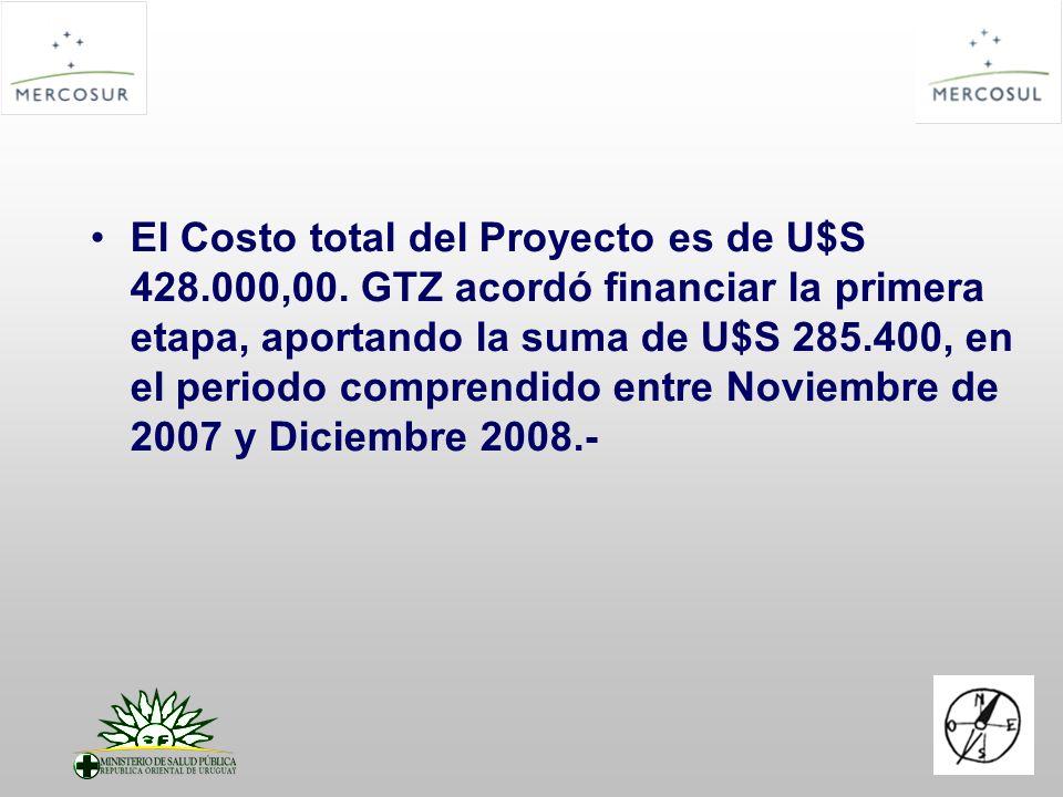 El Costo total del Proyecto es de U$S 428.000,00. GTZ acordó financiar la primera etapa, aportando la suma de U$S 285.400, en el periodo comprendido e