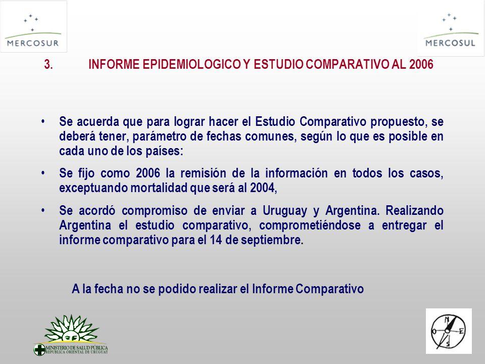 3.INFORME EPIDEMIOLOGICO Y ESTUDIO COMPARATIVO AL 2006 Se acuerda que para lograr hacer el Estudio Comparativo propuesto, se deberá tener, parámetro d