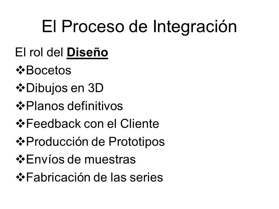 El Proceso de Integración El rol del Diseño Bocetos Dibujos en 3D Planos definitivos Feedback con el Cliente Producción de Prototipos Envíos de muestras Fabricación de las series
