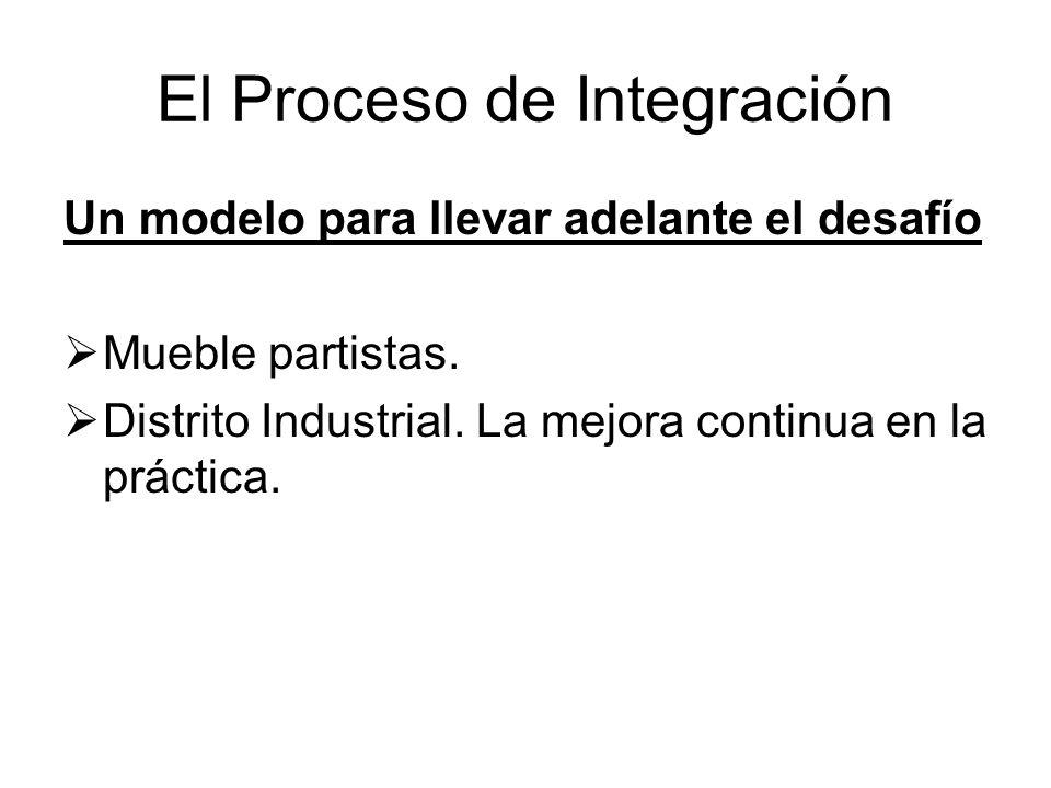 El Proceso de Integración Un modelo para llevar adelante el desafío Mueble partistas. Distrito Industrial. La mejora continua en la práctica.