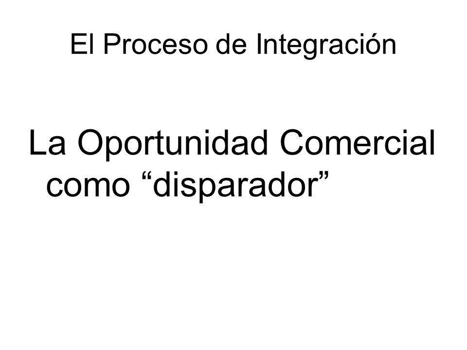 El Proceso de Integración La Oportunidad Comercial como disparador