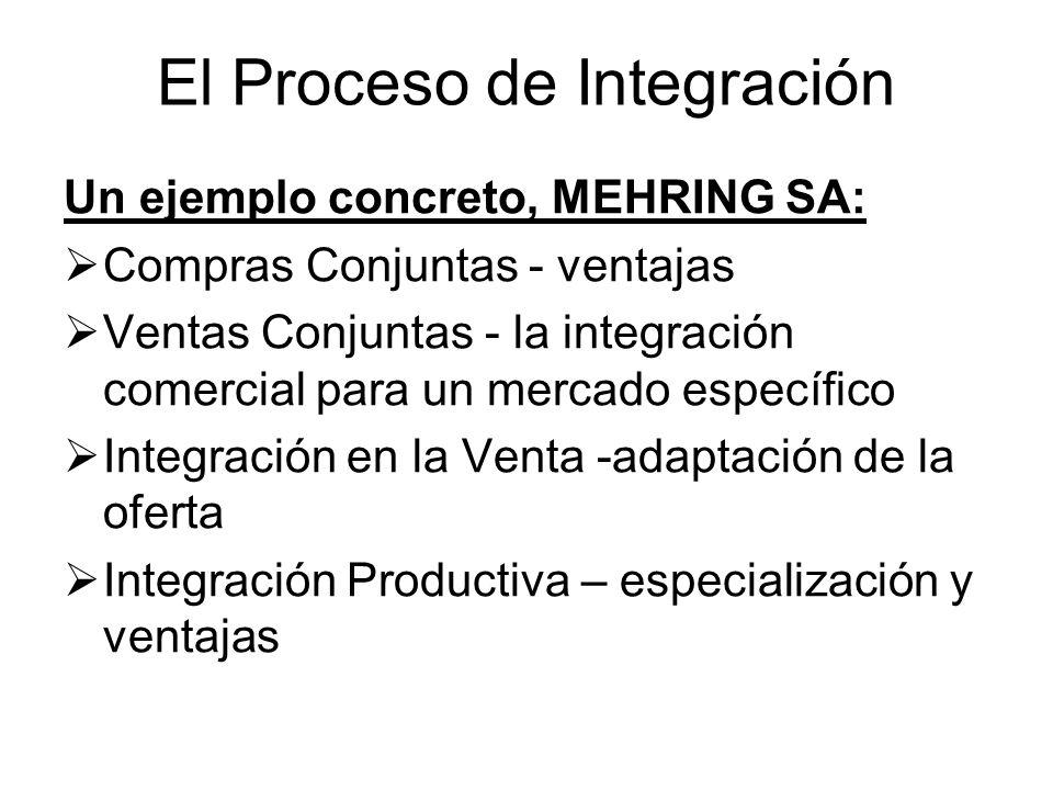 El Proceso de Integración Un ejemplo concreto, MEHRING SA: Compras Conjuntas - ventajas Ventas Conjuntas - la integración comercial para un mercado específico Integración en la Venta -adaptación de la oferta Integración Productiva – especialización y ventajas