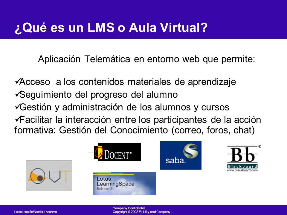 Localización/Nombre Archivo Company Confidential Copyright © 2002 Eli Lilly and Company ¿Qué es un LMS o Aula Virtual? Aplicación Telemática en entorn