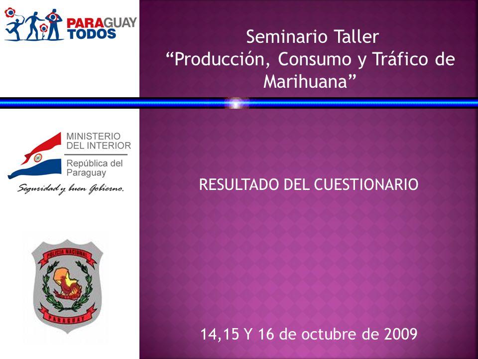 Seminario Taller Producción, Consumo y Tráfico de Marihuana RESULTADO DEL CUESTIONARIO 14,15 Y 16 de octubre de 2009