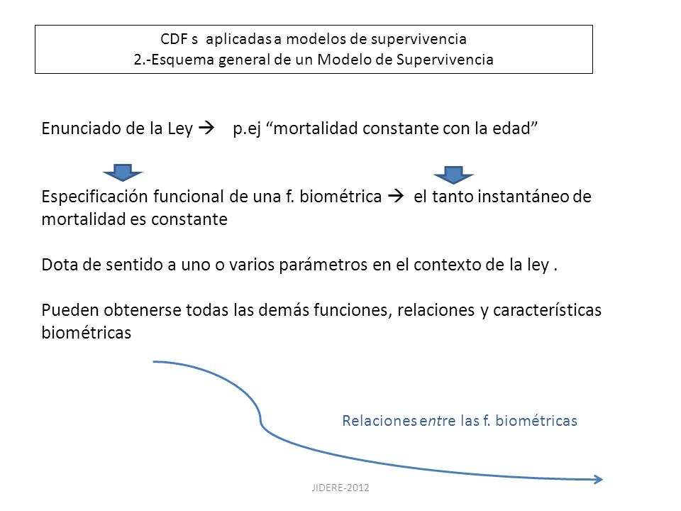 JIDERE-2012 CDF s aplicadas a modelos de supervivencia 2.-Esquema general de un Modelo de Supervivencia Enunciado de la Ley p.ej mortalidad constante