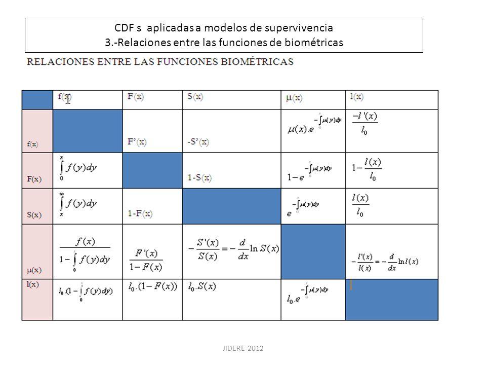 JIDERE-2012 CDF s aplicadas a modelos de supervivencia 3.-Relaciones entre las funciones de biométricas