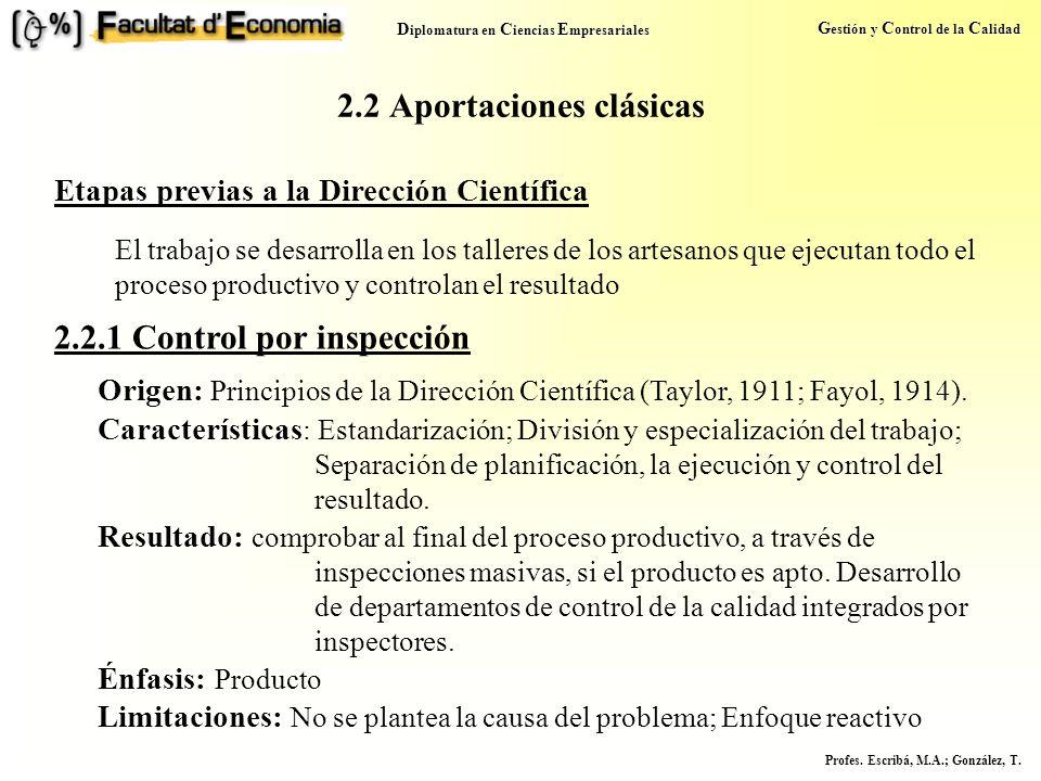 D iplomatura en C iencias E mpresariales G estión y C ontrol de la C alidad Profes.