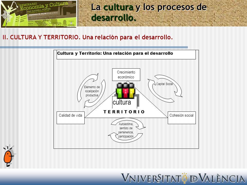 II. CULTURA Y TERRITORIO. Una relaciòn para el desarrollo. La cultura y los procesos de desarrollo. Crecimiento económico Calidad de vidaCohesión soci