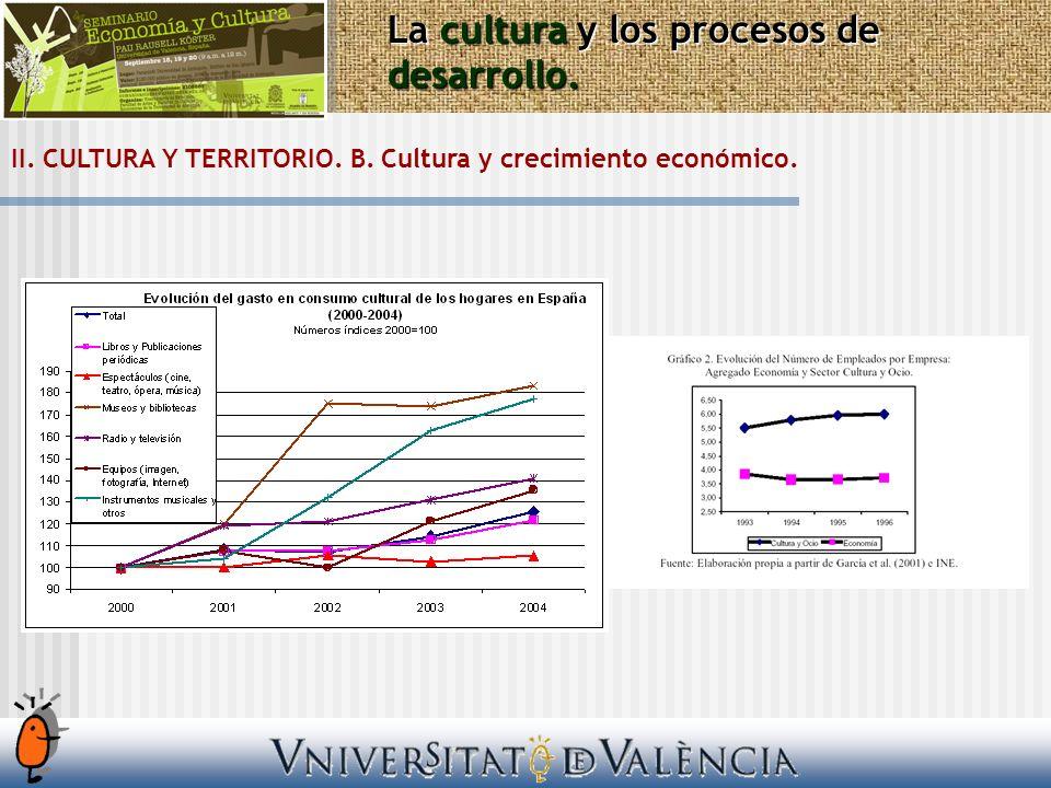 La cultura y los procesos de desarrollo. II. CULTURA Y TERRITORIO. B. Cultura y crecimiento económico.