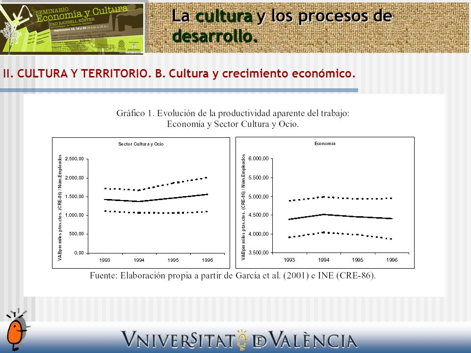 La cultura y los procesos de desarrollo. II. CULTURA Y TERRITORIO.