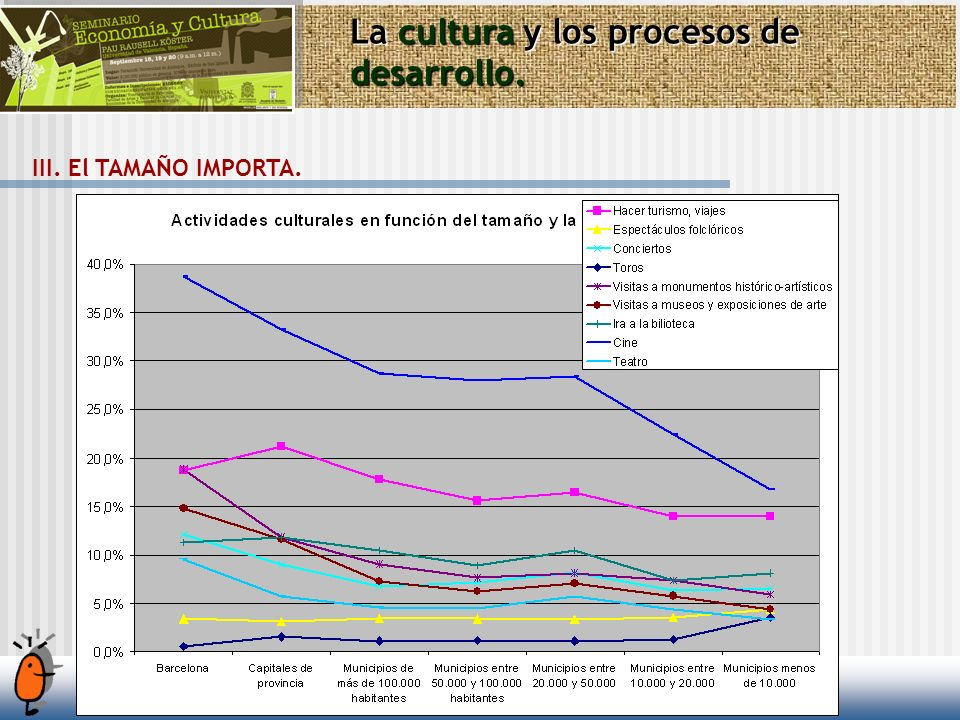 La cultura y los procesos de desarrollo. III. El TAMAÑO IMPORTA.