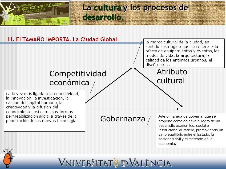 La cultura y los procesos de desarrollo. III. El TAMAÑO IMPORTA. La Ciudad Global Competitividad económica Atributo cultural Gobernanza cada vez más l
