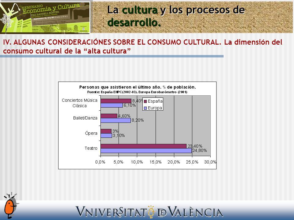 La cultura y los procesos de desarrollo. IV. ALGUNAS CONSIDERACIÓNES SOBRE EL CONSUMO CULTURAL. La dimensión del consumo cultural de la alta cultura