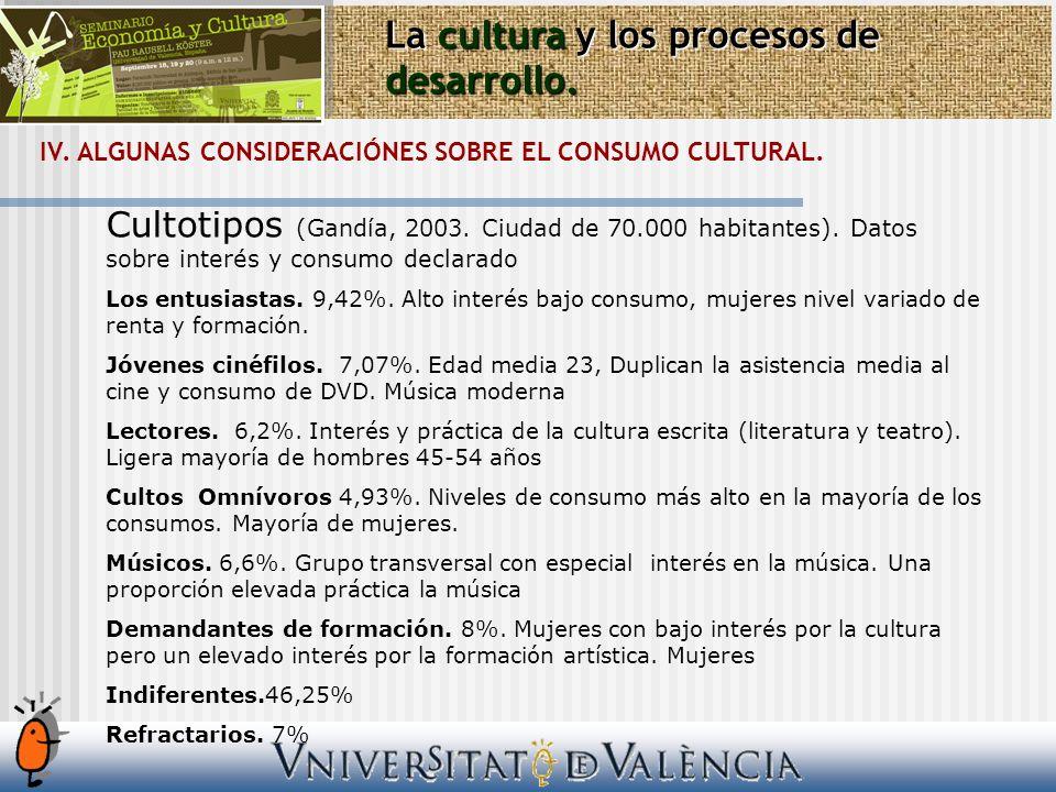 La cultura y los procesos de desarrollo. IV. ALGUNAS CONSIDERACIÓNES SOBRE EL CONSUMO CULTURAL. Cultotipos (Gandía, 2003. Ciudad de 70.000 habitantes)