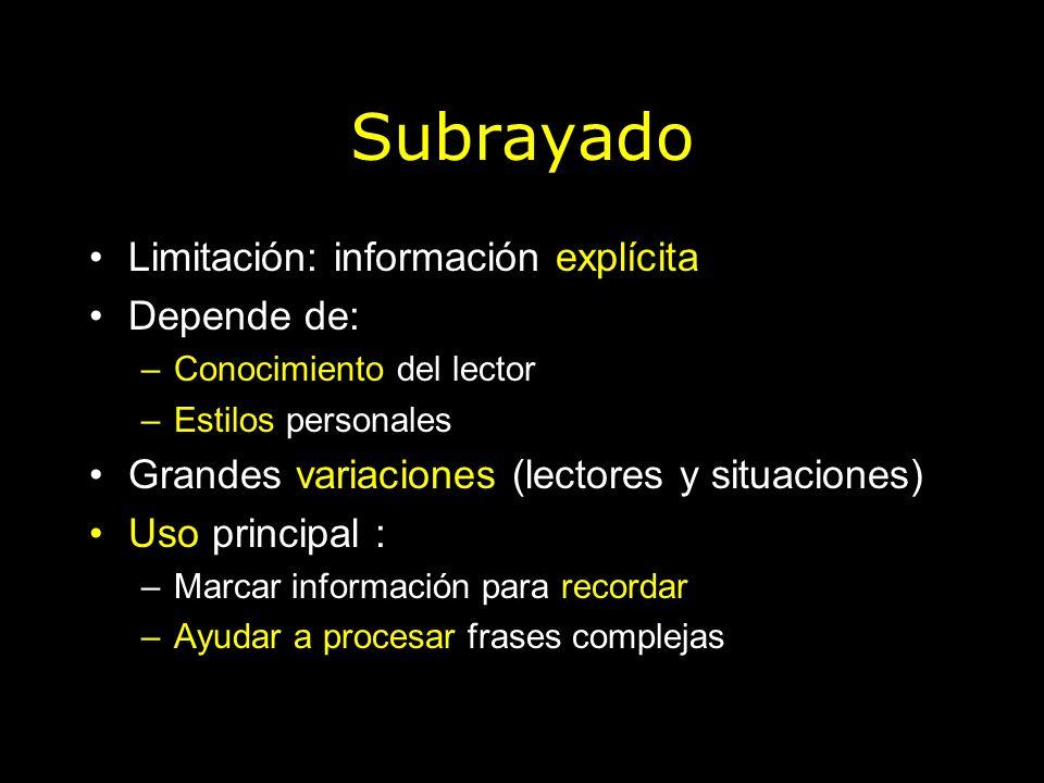 Subrayado Limitación: información explícita Depende de: –Conocimiento del lector –Estilos personales Grandes variaciones (lectores y situaciones) Uso