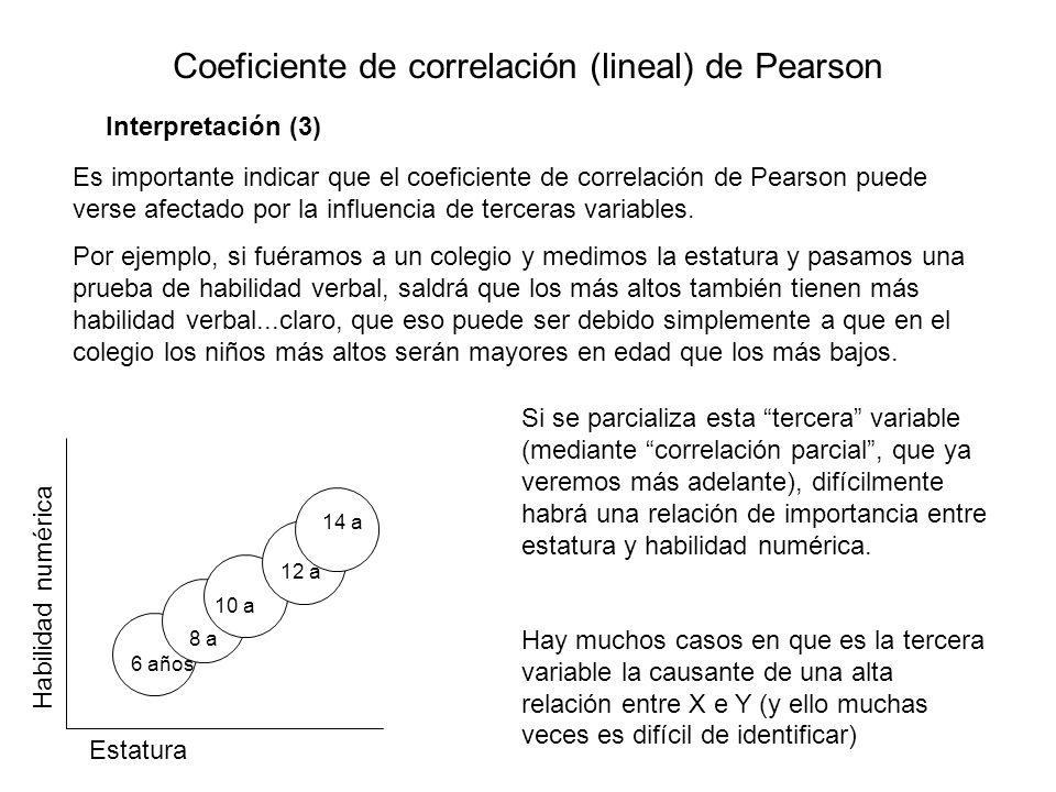 Coeficiente de correlación (lineal) de Pearson Interpretación (3) Es importante indicar que el coeficiente de correlación de Pearson puede verse afect