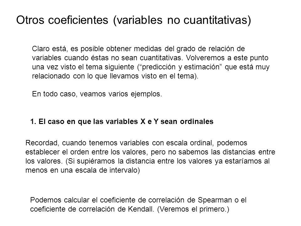 Otros coeficientes (variables no cuantitativas) Claro está, es posible obtener medidas del grado de relación de variables cuando éstas no sean cuantit