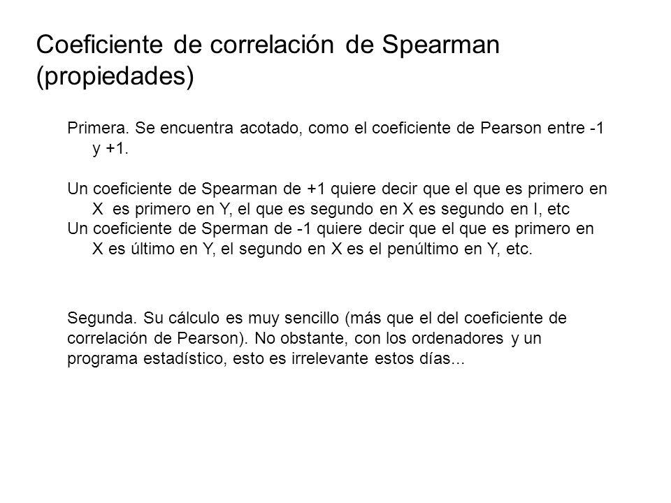 Coeficiente de correlación de Spearman (propiedades) Primera. Se encuentra acotado, como el coeficiente de Pearson entre -1 y +1. Un coeficiente de Sp