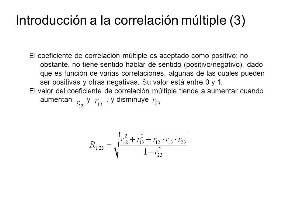 Introducción a la correlación múltiple (3) El coeficiente de correlación múltiple es aceptado como positivo; no obstante, no tiene sentido hablar de s