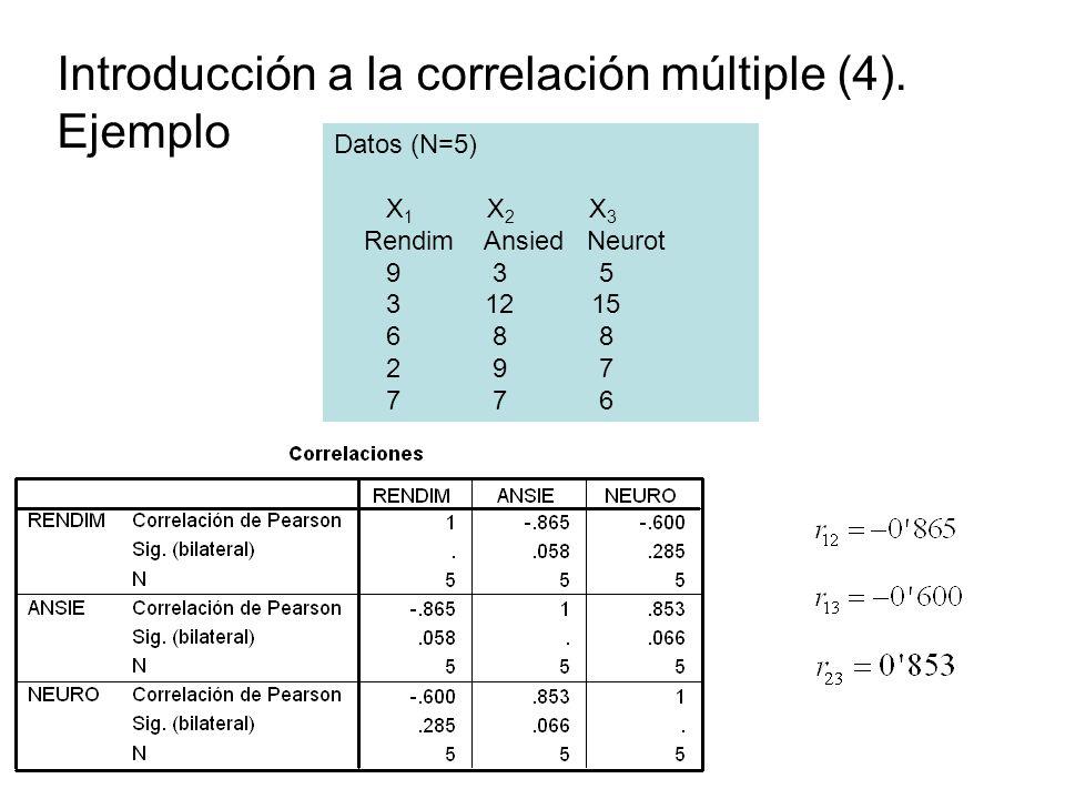 Introducción a la correlación múltiple (4). Ejemplo Datos (N=5) X 1 X 2 X 3 Rendim Ansied Neurot 9 3 5 3 12 15 6 8 8 2 9 7 7 7 6