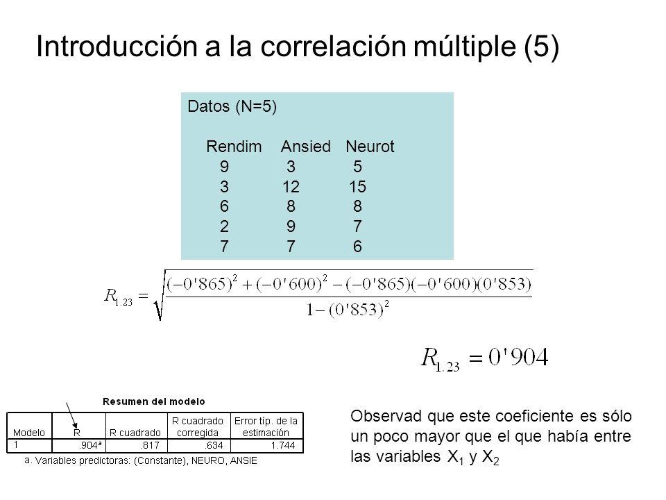 Introducción a la correlación múltiple (5) Datos (N=5) Rendim Ansied Neurot 9 3 5 3 12 15 6 8 8 2 9 7 7 7 6 Observad que este coeficiente es sólo un p
