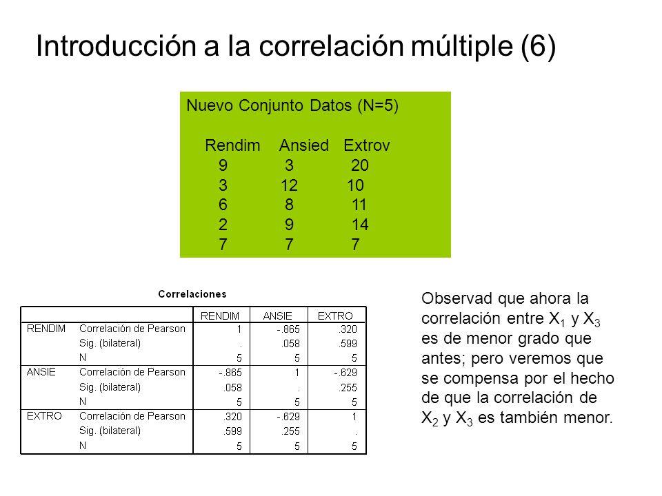 Introducción a la correlación múltiple (6) Nuevo Conjunto Datos (N=5) Rendim Ansied Extrov 9 3 20 3 12 10 6 8 11 2 9 14 7 7 7 Observad que ahora la co