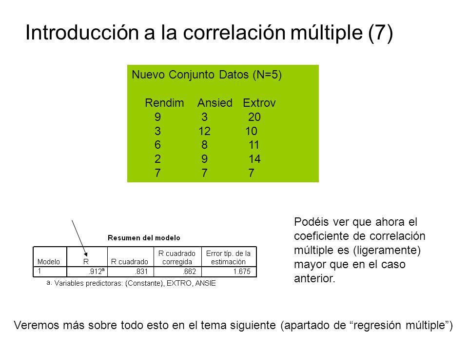 Introducción a la correlación múltiple (7) Nuevo Conjunto Datos (N=5) Rendim Ansied Extrov 9 3 20 3 12 10 6 8 11 2 9 14 7 7 7 Podéis ver que ahora el