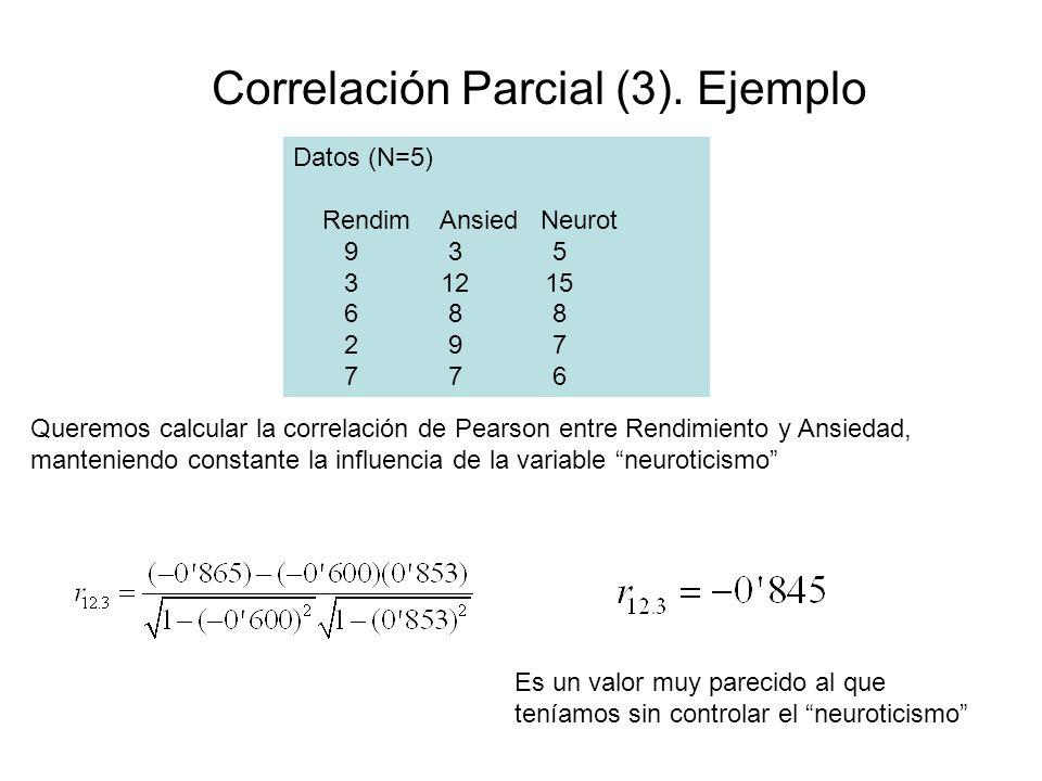 Correlación Parcial (3). Ejemplo Datos (N=5) Rendim Ansied Neurot 9 3 5 3 12 15 6 8 8 2 9 7 7 7 6 Queremos calcular la correlación de Pearson entre Re