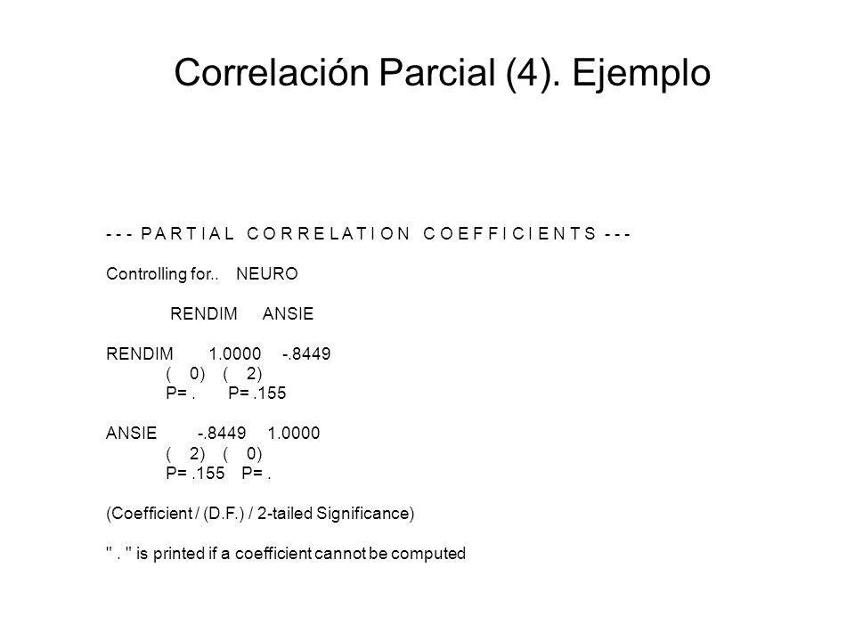Correlación Parcial (4). Ejemplo - - - P A R T I A L C O R R E L A T I O N C O E F F I C I E N T S - - - Controlling for.. NEURO RENDIM ANSIE RENDIM 1