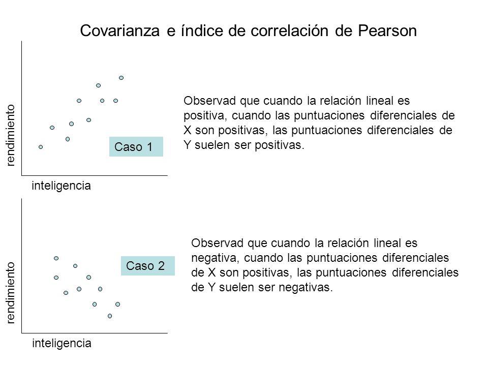 Covarianza e índice de correlación de Pearson rendimiento inteligencia Observad que cuando la relación lineal es positiva, cuando las puntuaciones dif