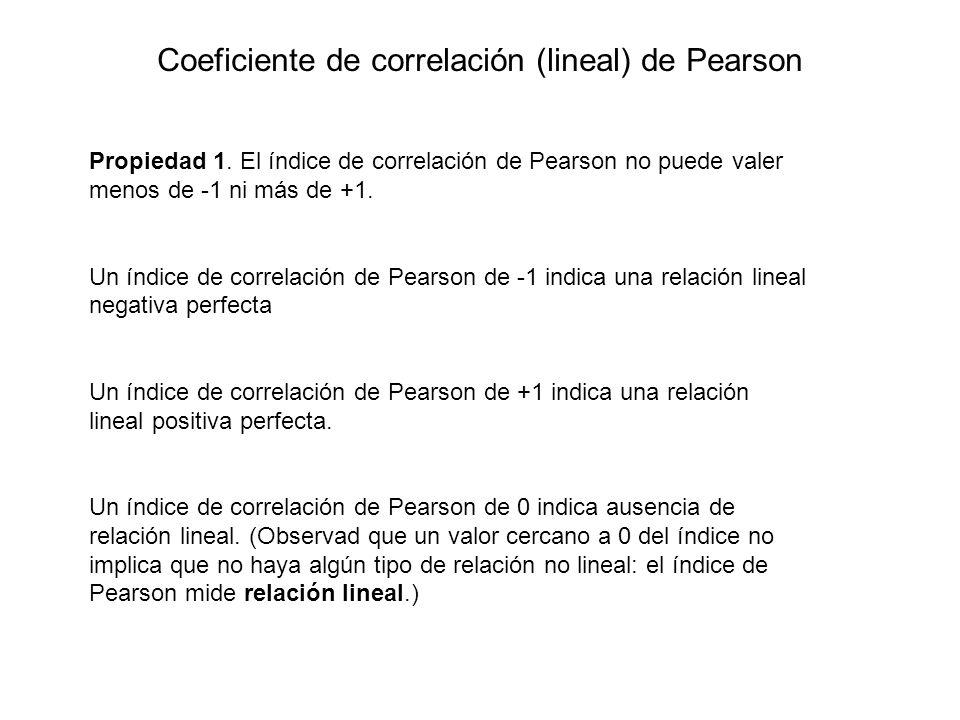 Coeficiente de correlación (lineal) de Pearson Propiedad 1. El índice de correlación de Pearson no puede valer menos de -1 ni más de +1. Un índice de