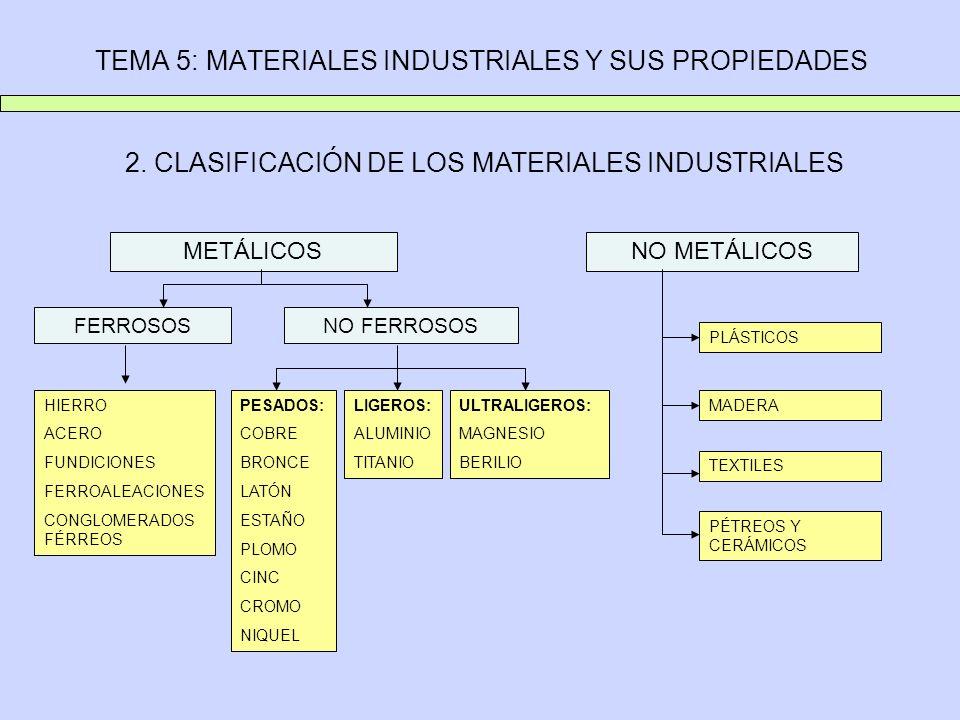 TEMA 5: MATERIALES INDUSTRIALES Y SUS PROPIEDADES 3.