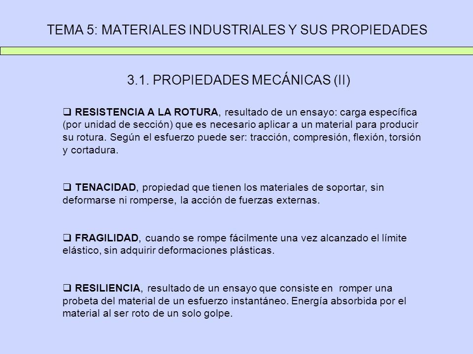 TEMA 5: MATERIALES INDUSTRIALES Y SUS PROPIEDADES 3.1.