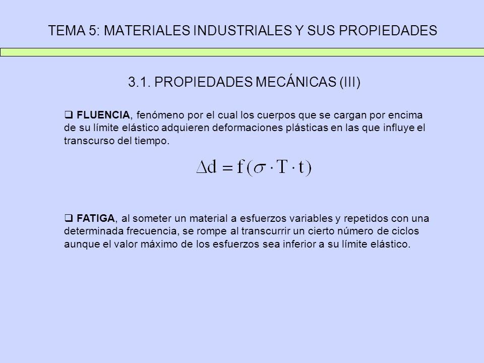 TEMA 5: MATERIALES INDUSTRIALES Y SUS PROPIEDADES 3.2.