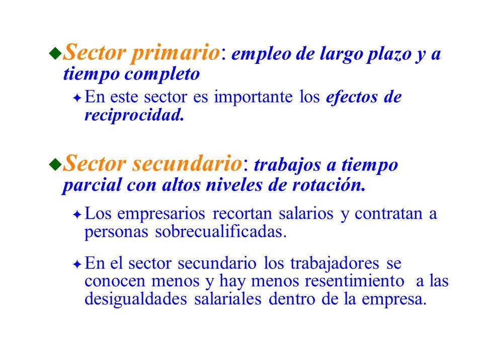 u Sector primario: empleo de largo plazo y a tiempo completo F En este sector es importante los efectos de reciprocidad. u Sector secundario: trabajos