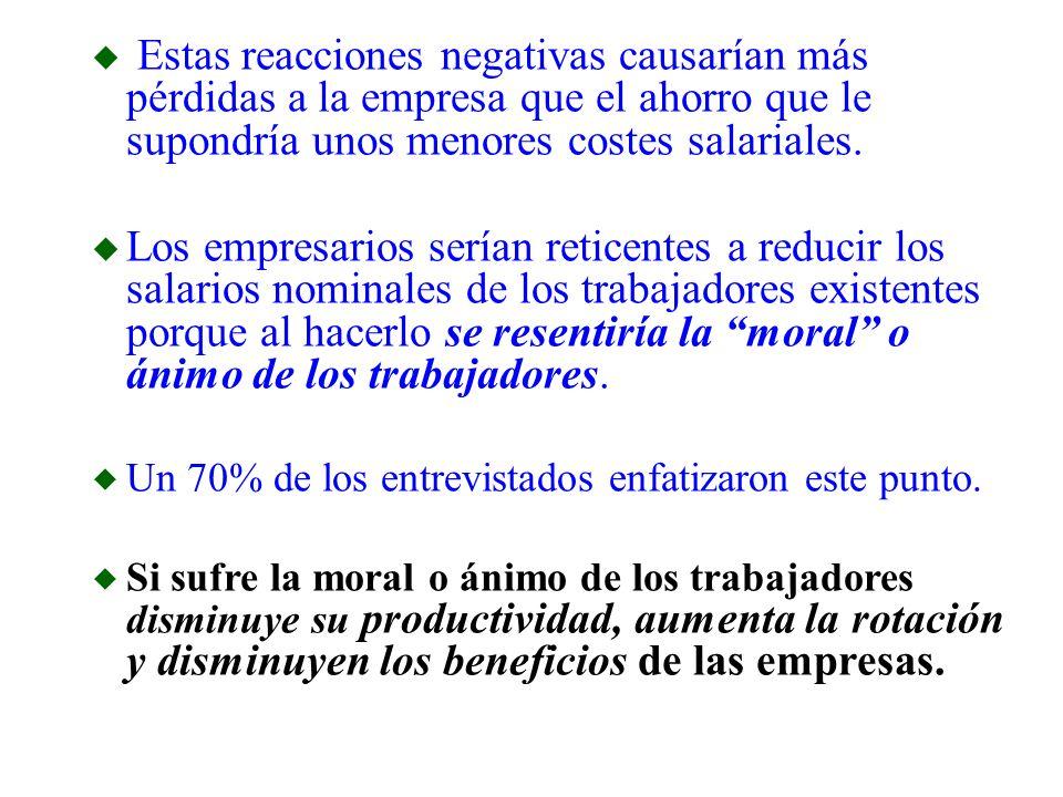 u Estas reacciones negativas causarían más pérdidas a la empresa que el ahorro que le supondría unos menores costes salariales. u Los empresarios serí