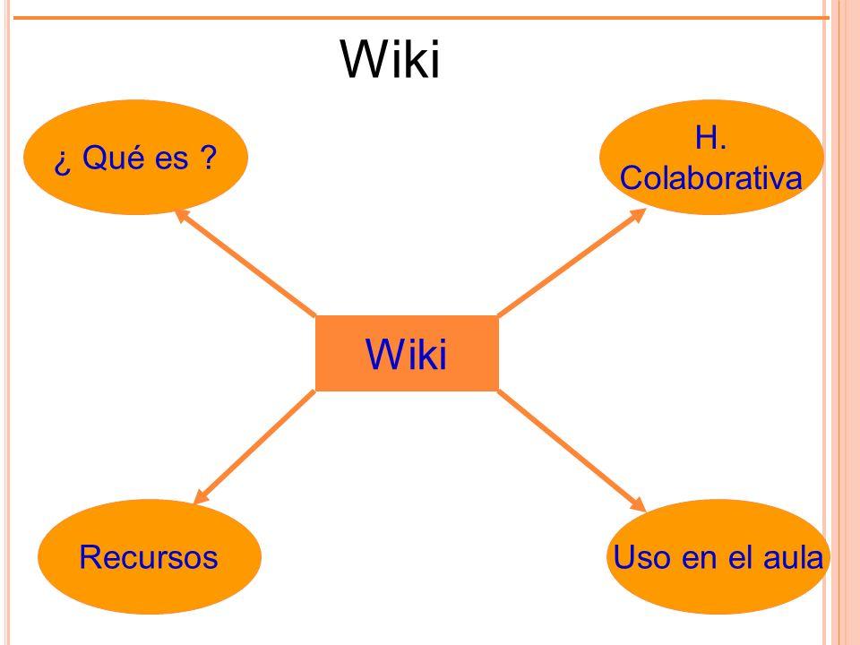 Wiki / ¿ Qué es .Surge en 1.995. Ward Cunnigham.