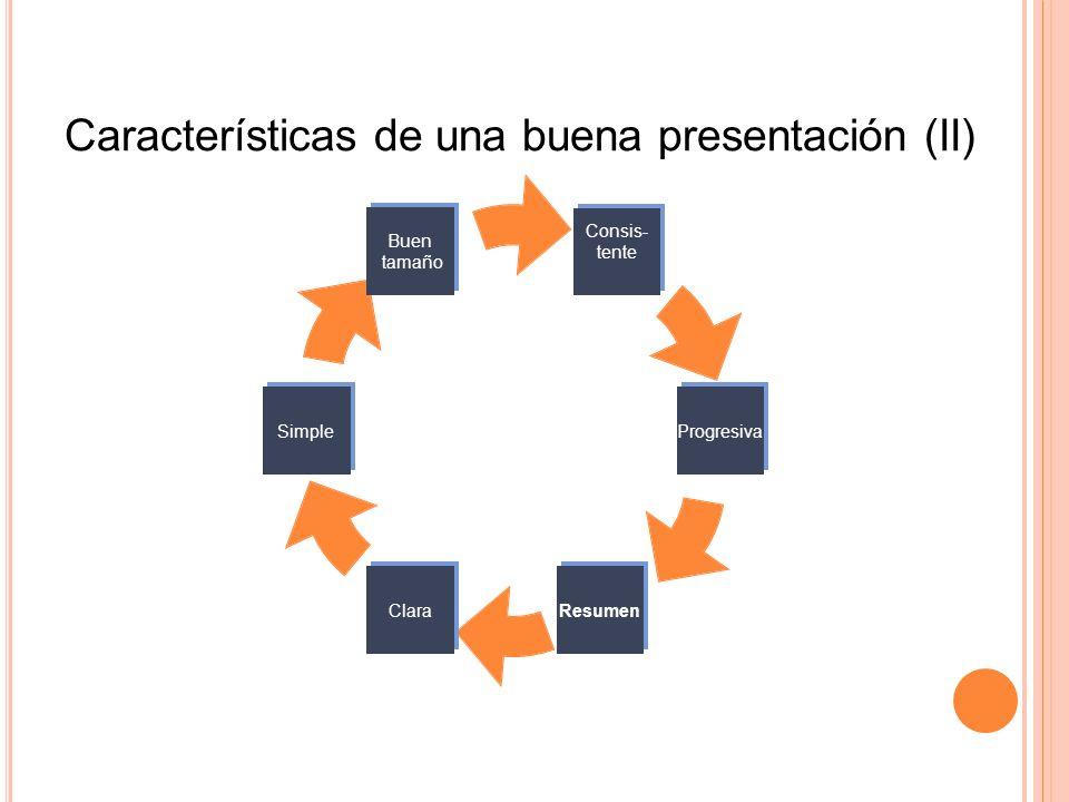 Insertar gráfica AñoFrecuencia 2003100 2004120 2005130 2006122 2007110 2008143 2009134