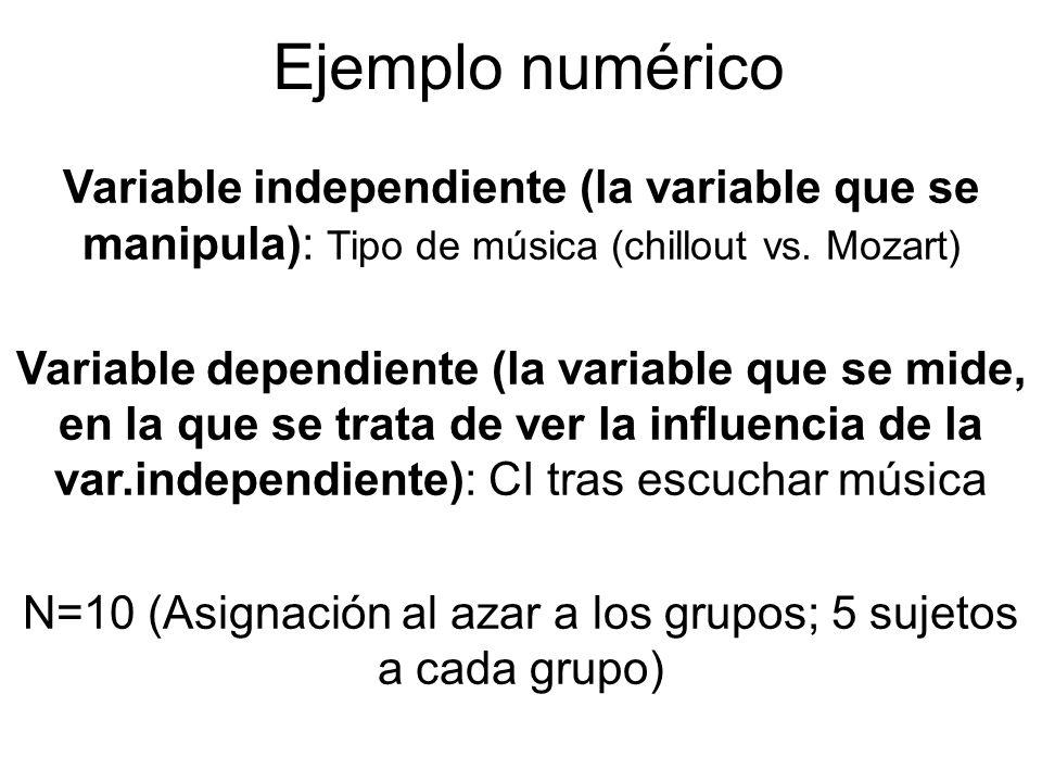Ejemplo numérico Variable independiente (la variable que se manipula): Tipo de música (chillout vs. Mozart) Variable dependiente (la variable que se m