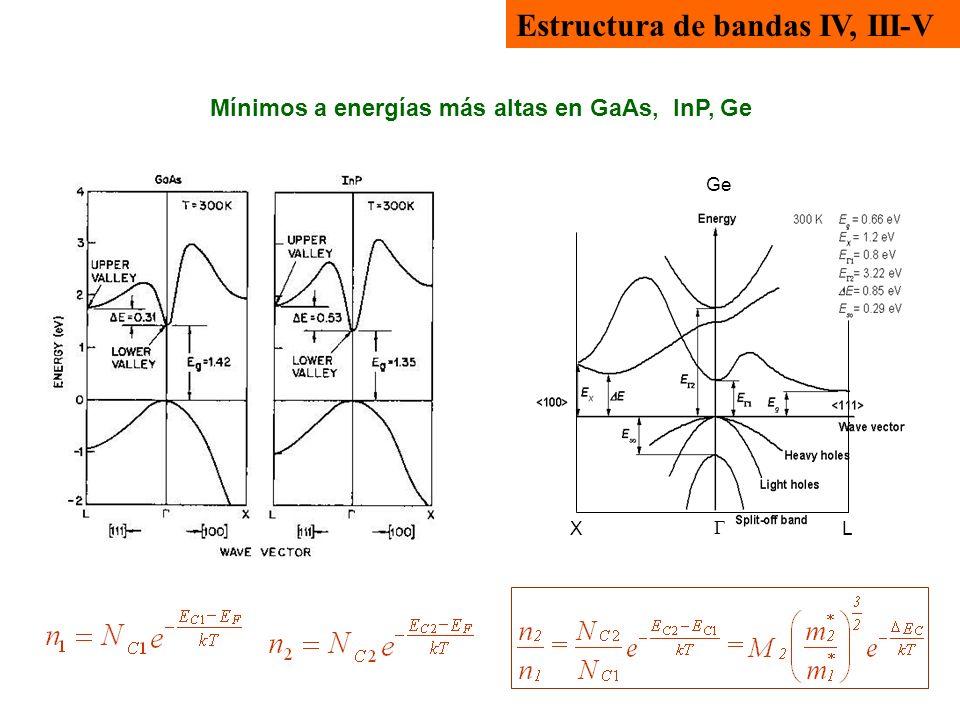 Estructura de bandas IV, III-V Mínimos a energías más altas en GaAs, InP, Ge Ge XL