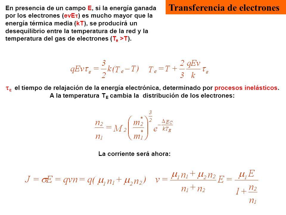 Transferencia de electrones En presencia de un campo E, si la energía ganada por los electrones (evE ) es mucho mayor que la energía térmica media (kT