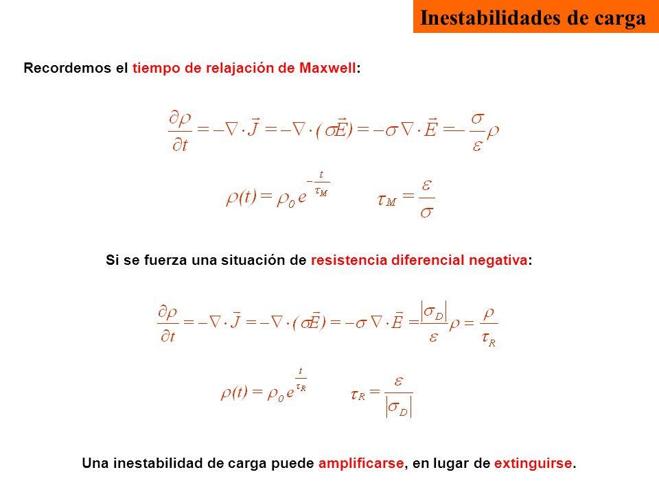 Inestabilidades de carga Recordemos el tiempo de relajación de Maxwell: Si se fuerza una situación de resistencia diferencial negativa: Una inestabili