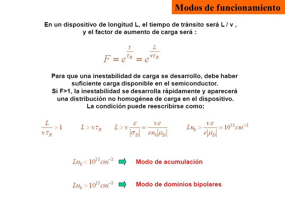 Modo de acumulación Se produce una zona de acumulación de electrones (electrones lentos del mínimo 2), lo que cambia la distribución de campo en el interior del dispositivo.