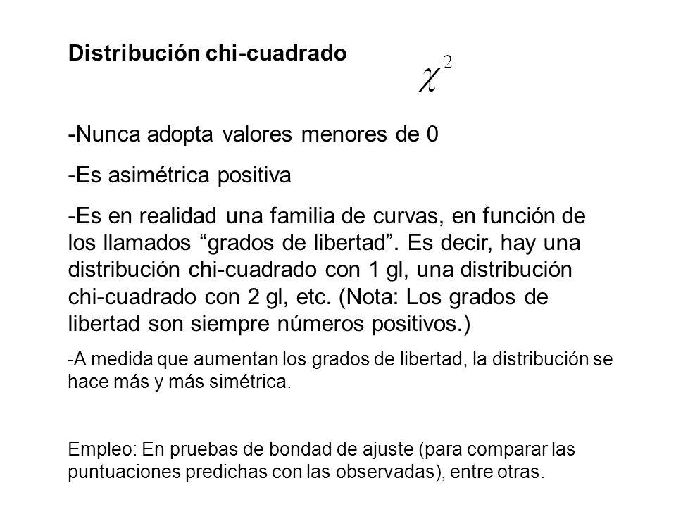 Distribución chi-cuadrado -Nunca adopta valores menores de 0 -Es asimétrica positiva -Es en realidad una familia de curvas, en función de los llamados
