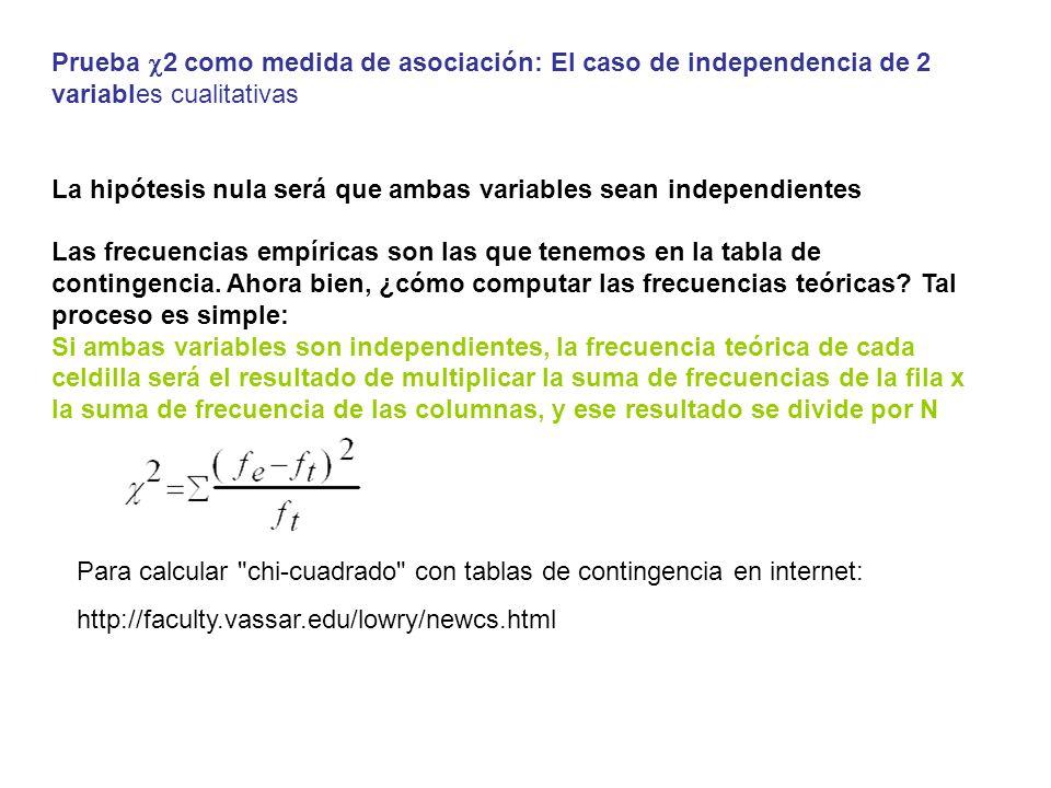 Prueba 2 como medida de asociación: El caso de independencia de 2 variables cualitativas La hipótesis nula será que ambas variables sean independiente
