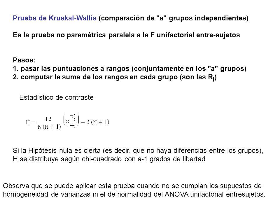 Prueba de Friedman (comparación de a grupos relacionados) Es la prueba no paramétrica paralela a la F unifactorial intra-sujetos Pasos: 1.