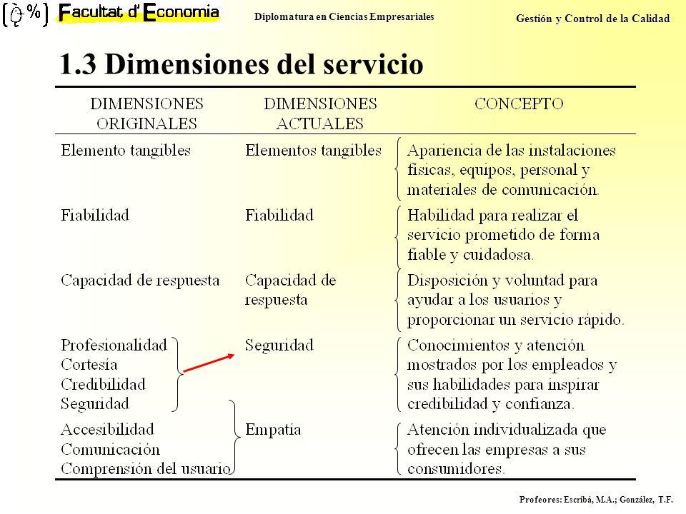 Diplomatura en Ciencias Empresariales Gestión y Control de la Calidad Profeores : Escribá, M.A.; González, T.F. 1.3 Dimensiones del servicio