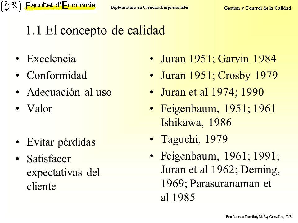 Diplomatura en Ciencias Empresariales Gestión y Control de la Calidad Profeores : Escribá, M.A.; González, T.F. 1.1 El concepto de calidad Excelencia