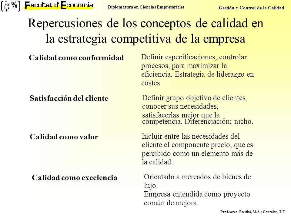 Diplomatura en Ciencias Empresariales Gestión y Control de la Calidad Profeores : Escribá, M.A.; González, T.F. Repercusiones de los conceptos de cali